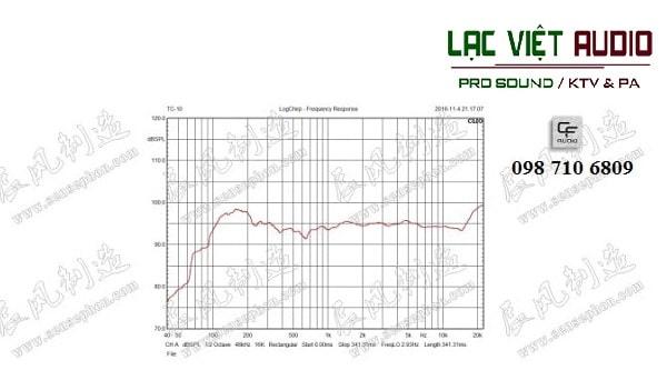 Đáp tuyến Loa CF TC 10